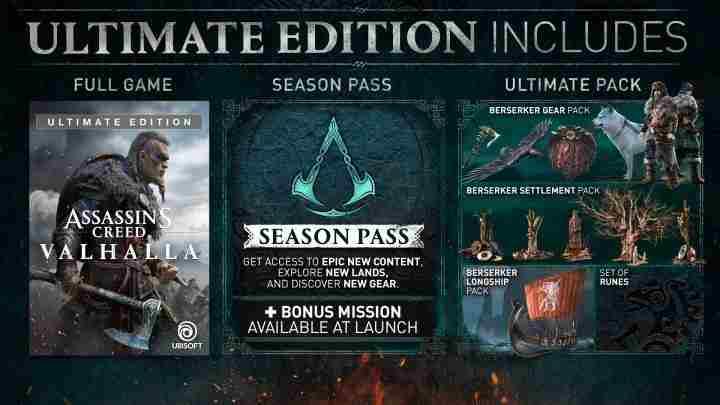 Assassins Creed Valhalla: Сэты - набор Берсерка